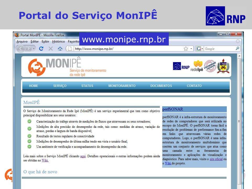 Reunião MonIPÊ – Recife, 27 de Maio de 2009 Portal do Serviço MonIPÊ www.monipe.rnp.br
