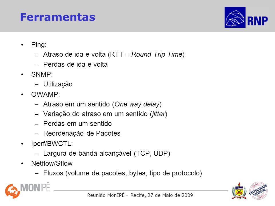 Reunião MonIPÊ – Recife, 27 de Maio de 2009 Componentes Ponto de Medição de Linha de Comando (CL-MP) – realiza testes de medição através das ferramentas de monitoramento; Measurement Archive (MA) – módulo que realiza o armazenamento dos dados de medição; Ferramentas de visualização – permitem aos usuários acesso ao ambiente MonIPÊ; Lookup Service (LS) – permite a consulta aos serviços disponíveis no ambiente MonIPÊ; Authentication Service (AS) – fornece autenticação aos serviços disponíveis; NFDUMP – coleta dados dos roteadores e armazena numa base RRD.