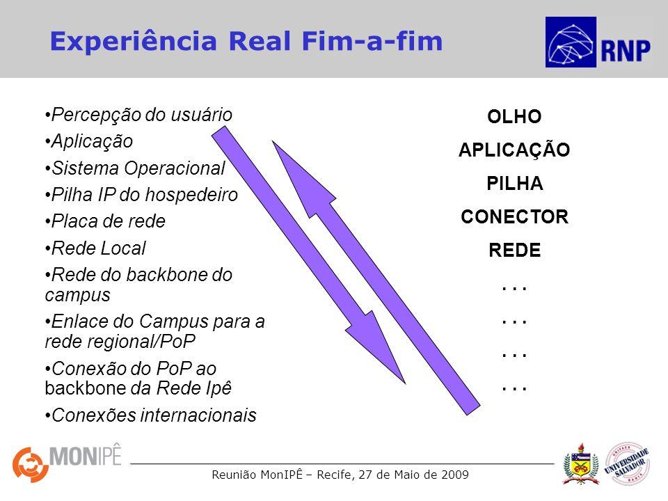 Reunião MonIPÊ – Recife, 27 de Maio de 2009 Experiência Real Fim-a-fim Percepção do usuário Aplicação Sistema Operacional Pilha IP do hospedeiro Placa