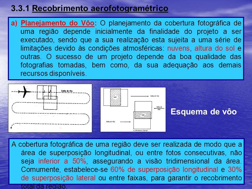 a) Planejamento do Vôo: O planejamento da cobertura fotográfica de uma região depende inicialmente da finalidade do projeto a ser executado, sendo que