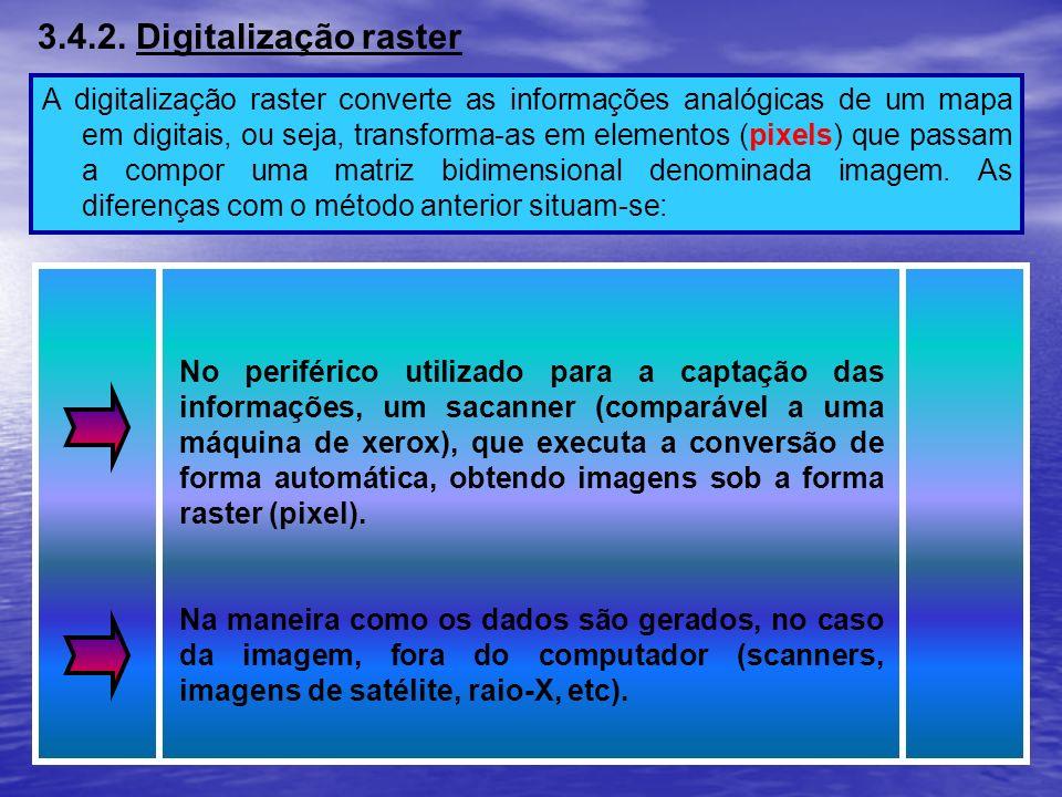 3.4.2. Digitalização raster A digitalização raster converte as informações analógicas de um mapa em digitais, ou seja, transforma-as em elementos (pix