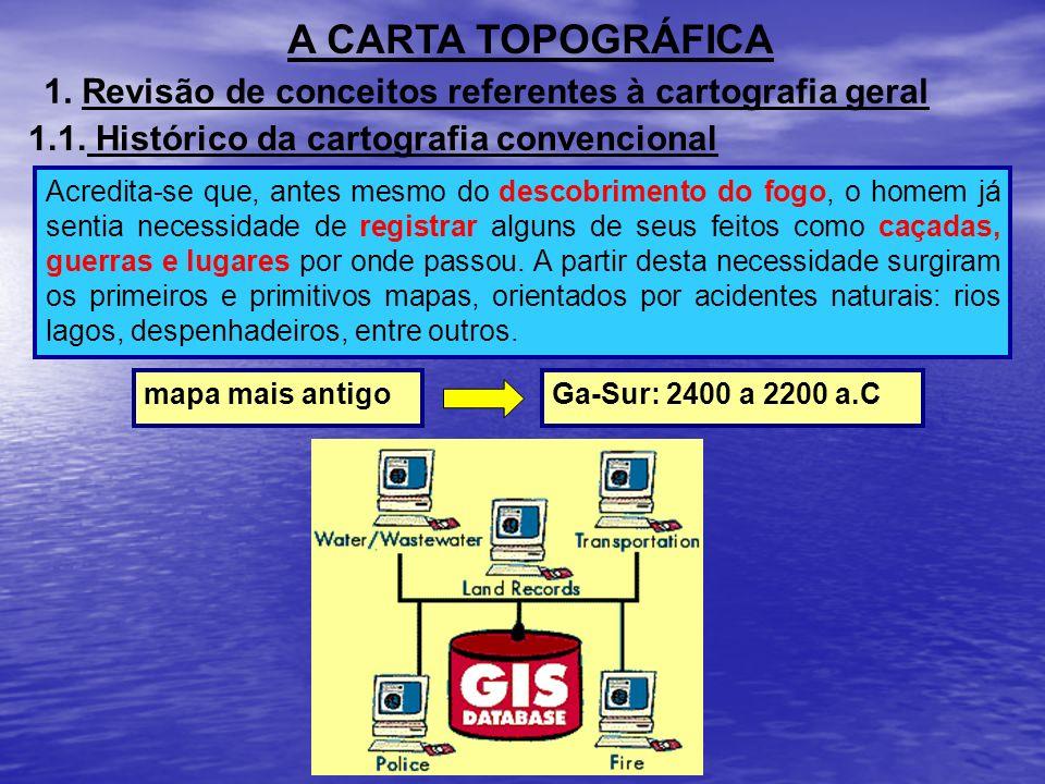 1.2.Conceitos básicos a) Conceito de mapa: apresentação ou abstração da realidade geográfica.