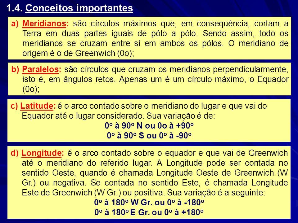 a)Meridianos: são círculos máximos que, em conseqüência, cortam a Terra em duas partes iguais de pólo a pólo. Sendo assim, todo os meridianos se cruza