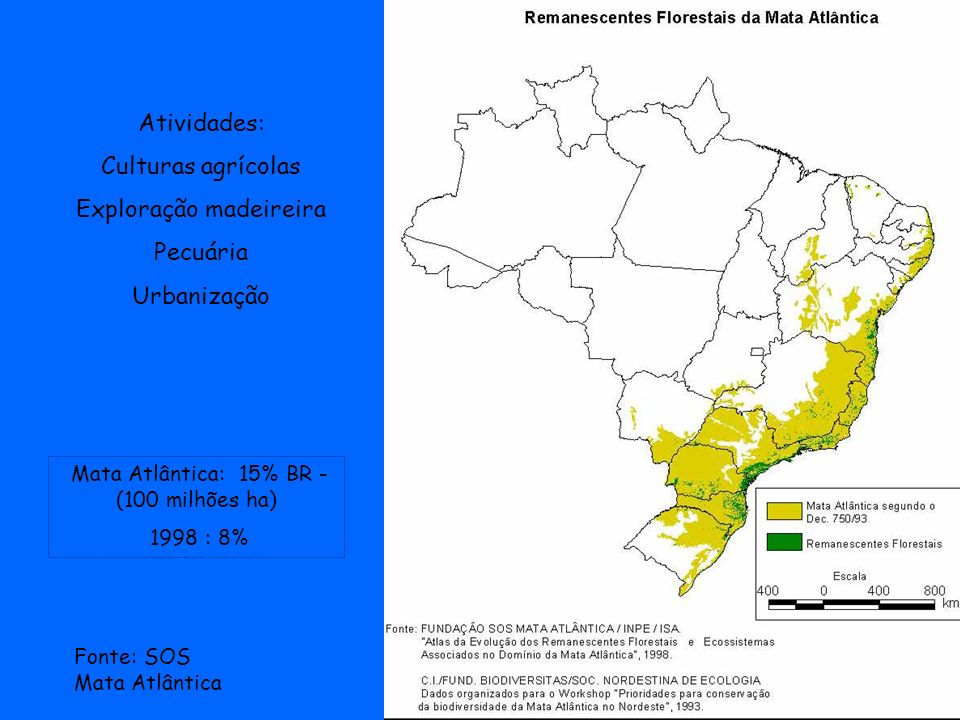 Fonte: SOS Mata Atlântica Atividades: Culturas agrícolas Exploração madeireira Pecuária Urbanização Mata Atlântica: 15% BR - (100 milhões ha) 1998 : 8