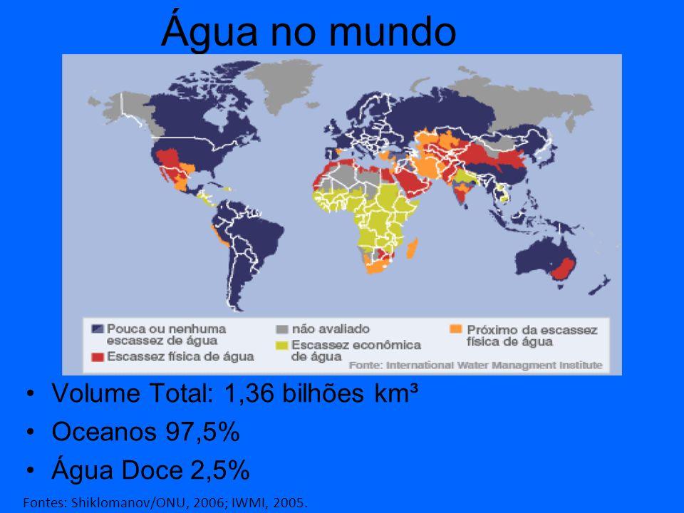 Água no mundo Volume Total: 1,36 bilhões km³ Oceanos 97,5% Água Doce 2,5% Fontes: Shiklomanov/ONU, 2006; IWMI, 2005.
