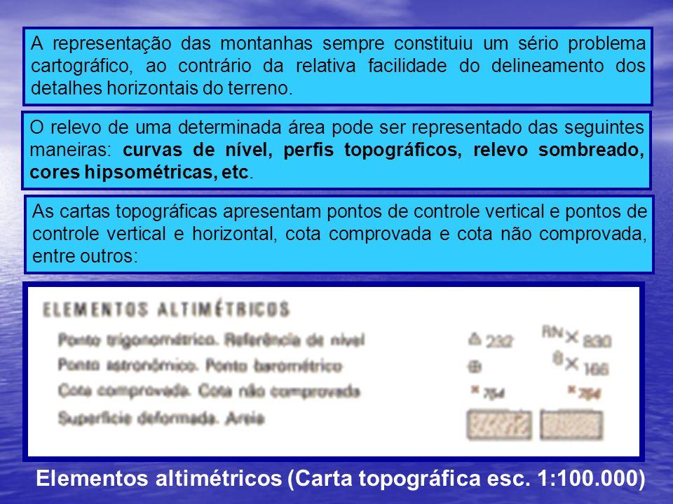 Cores hipsométricas: nos mapas em escalas pequenas, além das curvas de nível, adotam-se para facilitar o conhecimento geral do relevo, faixas de determinadas altitudes em diferentes cores, como o verde, amarelo, laranja, sépia, rosa e branco.
