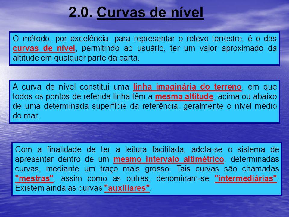2.0. Curvas de nível O método, por excelência, para representar o relevo terrestre, é o das curvas de nível, permitindo ao usuário, ter um valor aprox