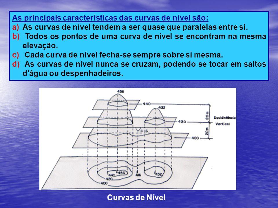 e) Em regra geral, as curvas de nível cruzam os cursos d água em forma de V , com o vértice apontando para a nascente AS CURVAS DE NÍVEL FORMAM UM M ACIMA DAS CONFLUÊNCIAS FLUVIAIS.