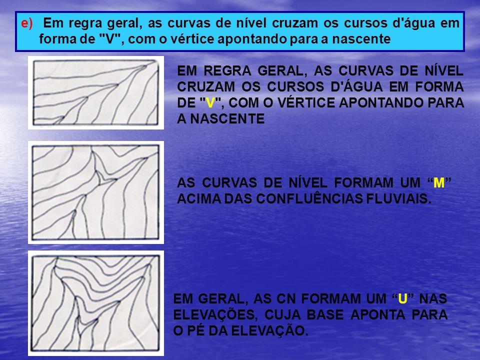 A natureza da topografia do terreno determina as formas das curvas de nível.