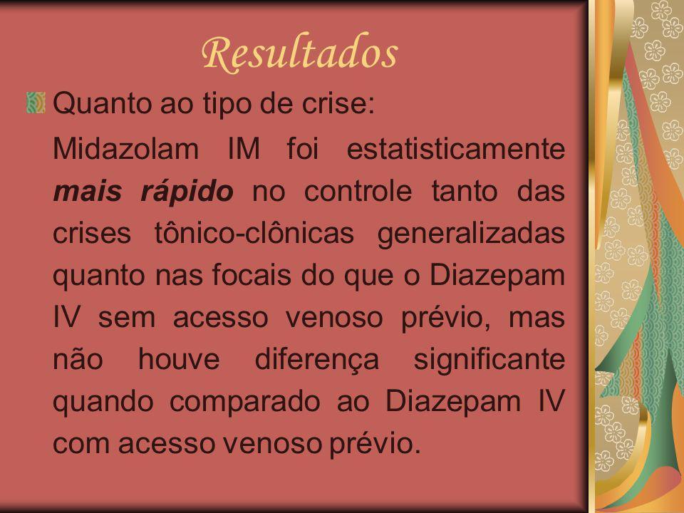 Resultados Quanto ao tipo de crise: Midazolam IM foi estatisticamente mais rápido no controle tanto das crises tônico-clônicas generalizadas quanto na