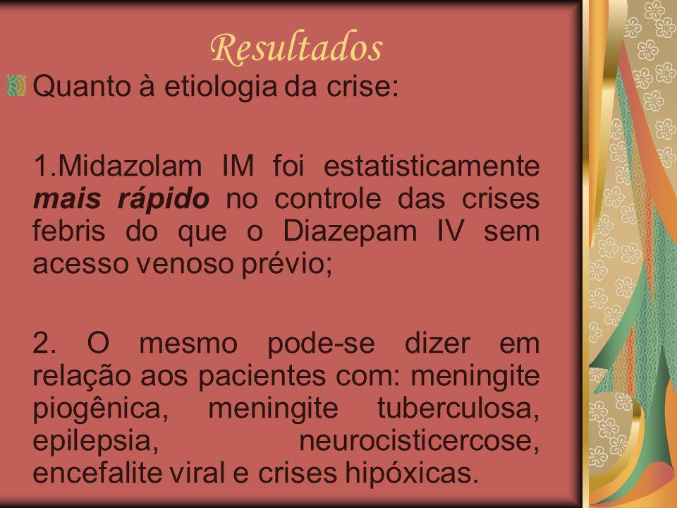 Resultados Quanto à etiologia da crise: 1.Midazolam IM foi estatisticamente mais rápido no controle das crises febris do que o Diazepam IV sem acesso