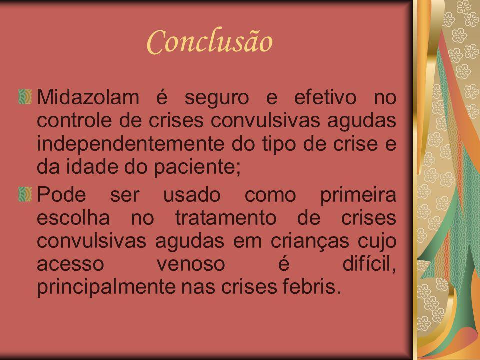 Conclusão Midazolam é seguro e efetivo no controle de crises convulsivas agudas independentemente do tipo de crise e da idade do paciente; Pode ser us