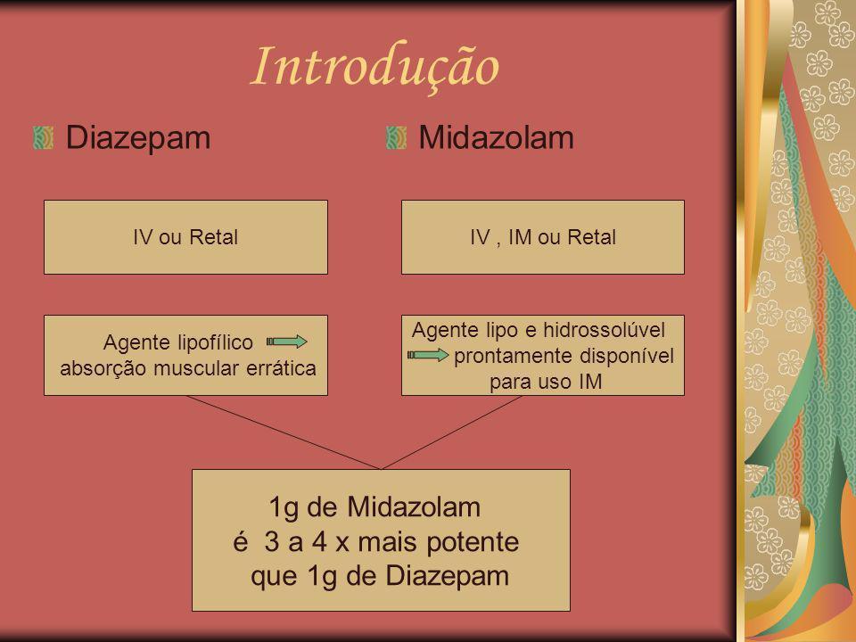 Introdução DiazepamMidazolam IV ou Retal Agente lipofílico absorção muscular errática IV, IM ou Retal Agente lipo e hidrossolúvel prontamente disponív