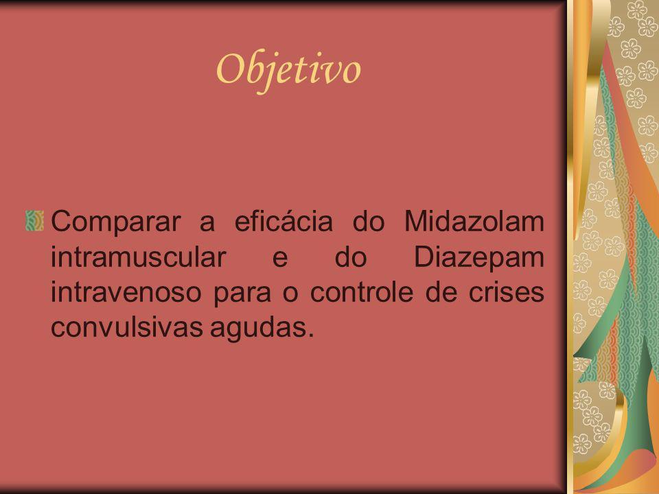 Objetivo Comparar a eficácia do Midazolam intramuscular e do Diazepam intravenoso para o controle de crises convulsivas agudas.