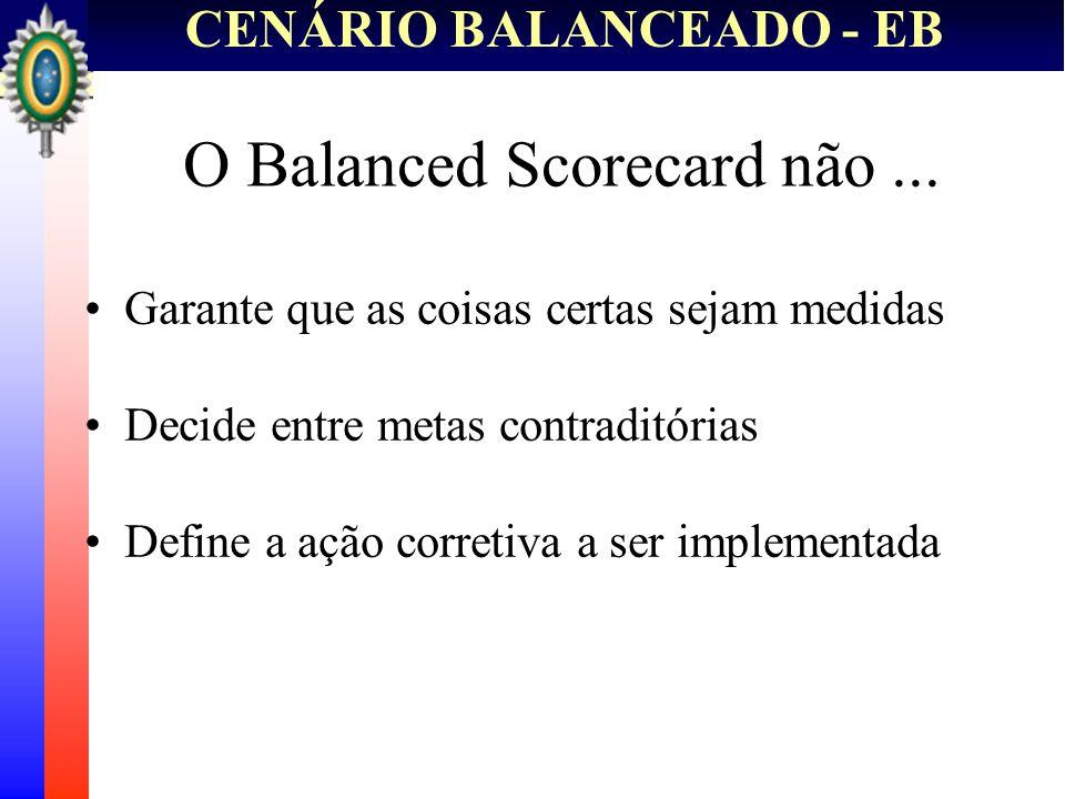 CENÁRIO BALANCEADO - EB O Balanced Scorecard não... Garante que as coisas certas sejam medidas Decide entre metas contraditórias Define a ação correti