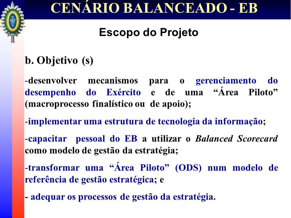CENÁRIO BALANCEADO - EB b. Objetivo (s) -desenvolver mecanismos para o gerenciamento do desempenho do Exército e de uma Área Piloto (macroprocesso fin