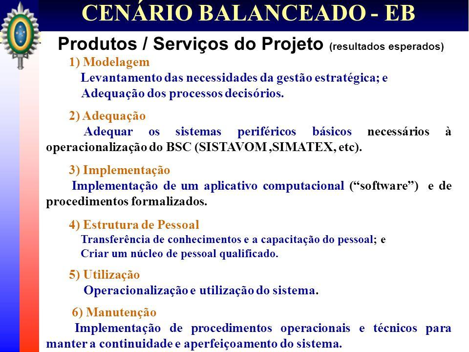 CENÁRIO BALANCEADO - EB 1) Modelagem Levantamento das necessidades da gestão estratégica; e Adequação dos processos decisórios. 2) Adequação Adequar o