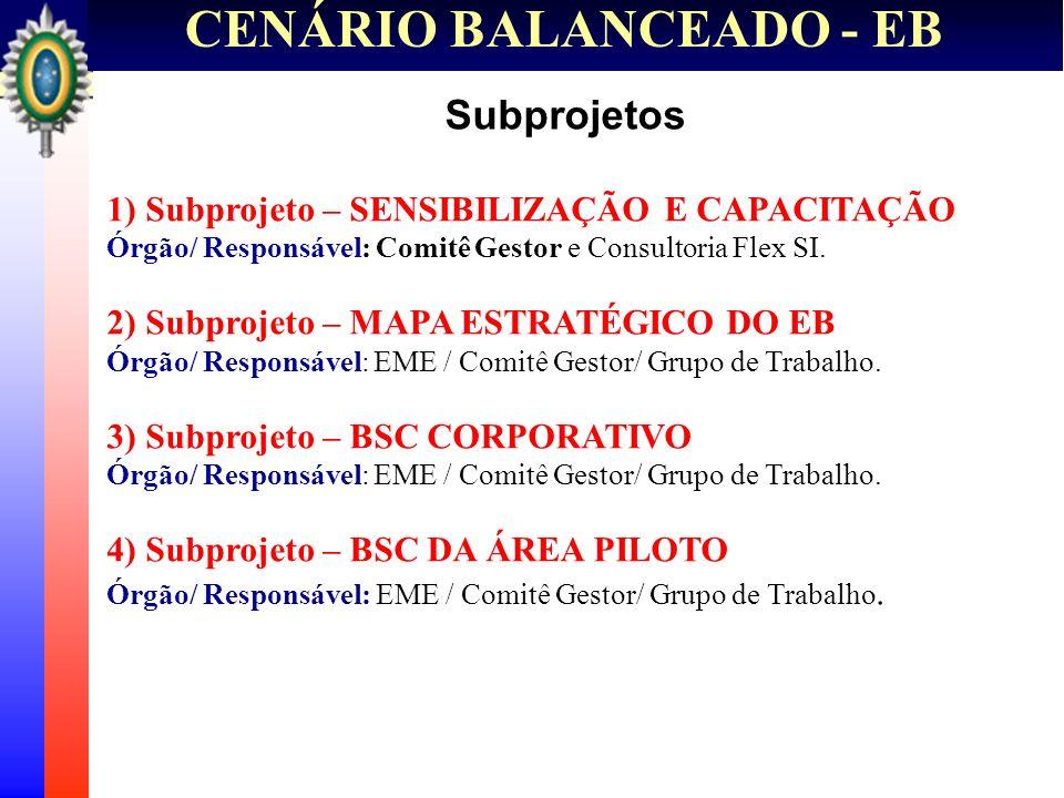 CENÁRIO BALANCEADO - EB Subprojetos 1) Subprojeto – SENSIBILIZAÇÃO E CAPACITAÇÃO Órgão/ Responsável: Comitê Gestor e Consultoria Flex SI. 2) Subprojet