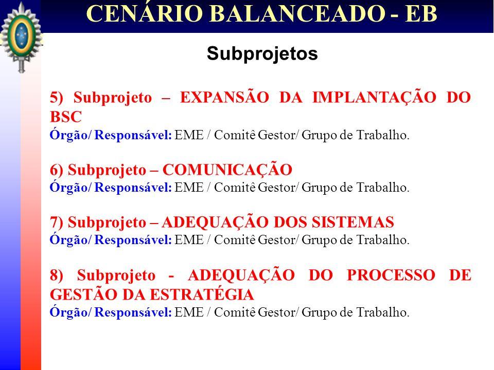 CENÁRIO BALANCEADO - EB 5) Subprojeto – EXPANSÃO DA IMPLANTAÇÃO DO BSC Órgão/ Responsável: EME / Comitê Gestor/ Grupo de Trabalho. 6) Subprojeto – COM