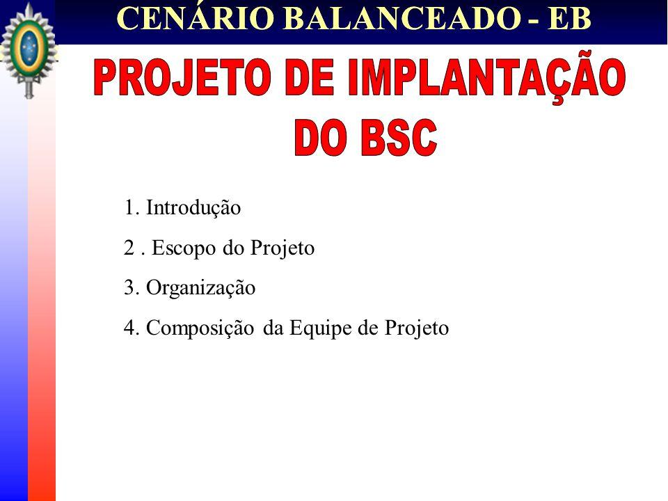 CENÁRIO BALANCEADO - EB 1. Introdução 2. Escopo do Projeto 3. Organização 4. Composição da Equipe de Projeto