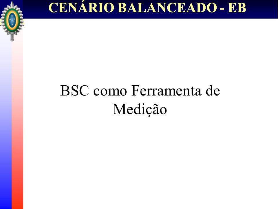 CENÁRIO BALANCEADO - EB Escopo do Projeto TÍTULO DO PROJETO: PROJETO PARA A IMPLANTAÇÃO DO BALANCED SCORECARD NO EXÉRCITO BRASILEIRO.
