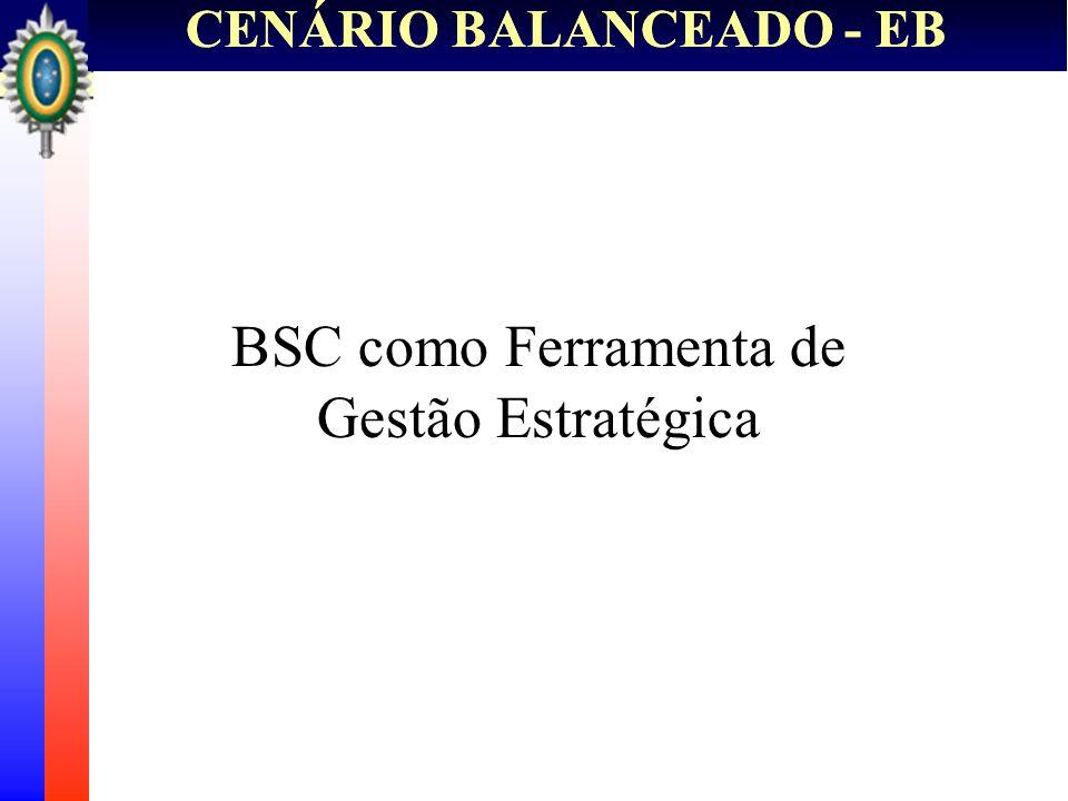 CENÁRIO BALANCEADO - EB FERRAMENTA DE GESTÃO ESTRATÉGICA Comunicando, vinculando e desdobrado Planos Básicos e Operacionais Traduzindo a Visão / Missão Aprendizado e realimentação