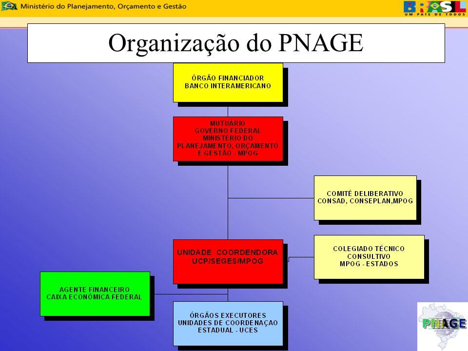 Organização do PNAGE