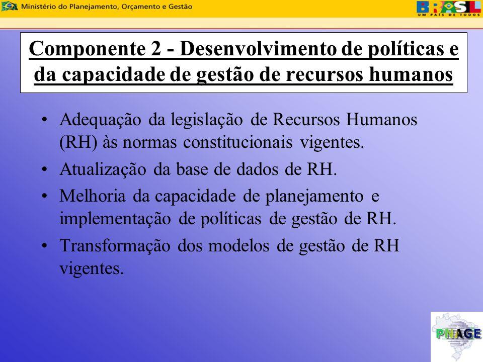 Componente 2 - Desenvolvimento de políticas e da capacidade de gestão de recursos humanos Adequação da legislação de Recursos Humanos (RH) às normas c