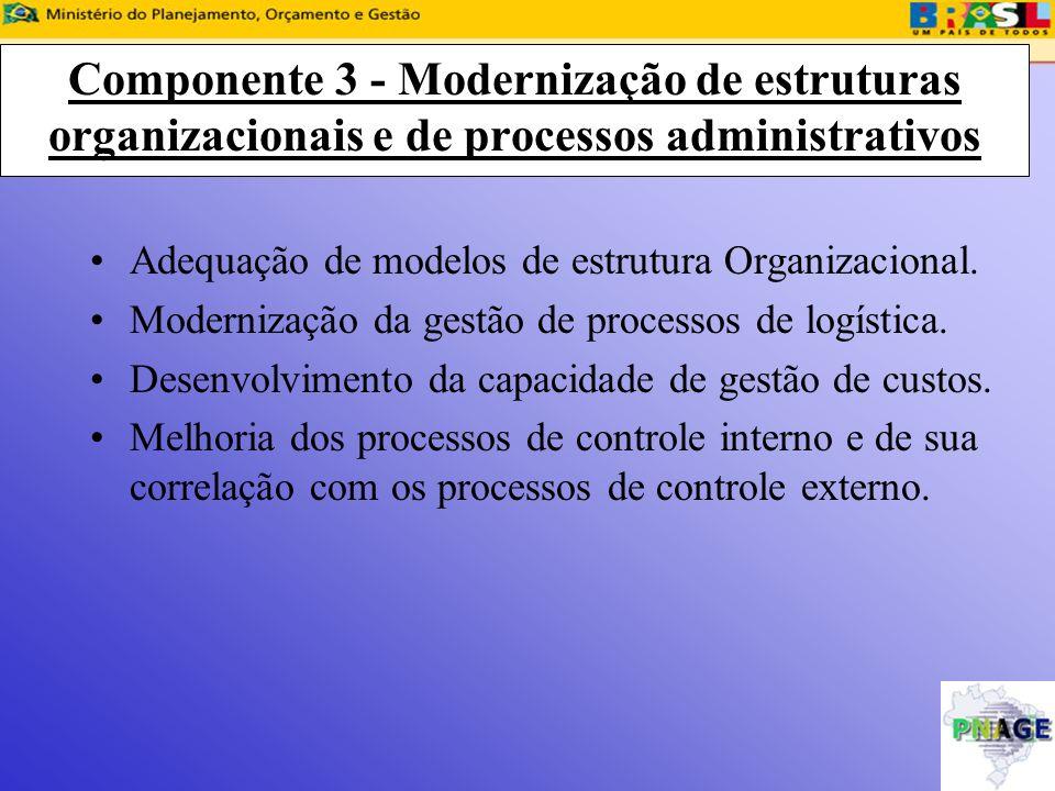 Componente 3 - Modernização de estruturas organizacionais e de processos administrativos Adequação de modelos de estrutura Organizacional. Modernizaçã