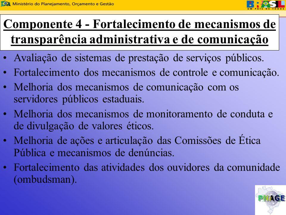 Componente 4 - Fortalecimento de mecanismos de transparência administrativa e de comunicação Avaliação de sistemas de prestação de serviços públicos.