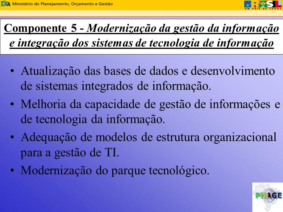 Componente 5 - Modernização da gestão da informação e integração dos sistemas de tecnologia de informação Atualização das bases de dados e desenvolvim