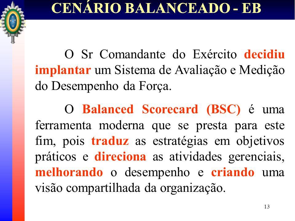 13 CENÁRIO BALANCEADO - EB O Sr Comandante do Exército decidiu implantar um Sistema de Avaliação e Medição do Desempenho da Força. O Balanced Scorecar