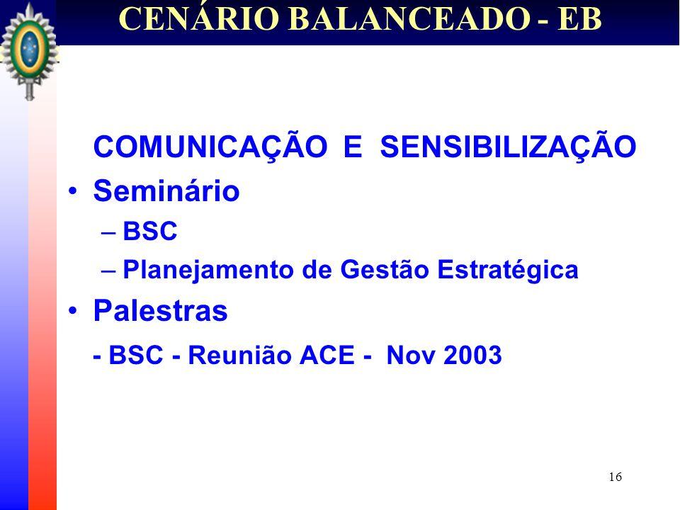 16 CENÁRIO BALANCEADO - EB COMUNICAÇÃO E SENSIBILIZAÇÃO Seminário –BSC –Planejamento de Gestão Estratégica Palestras - BSC - Reunião ACE - Nov 2003