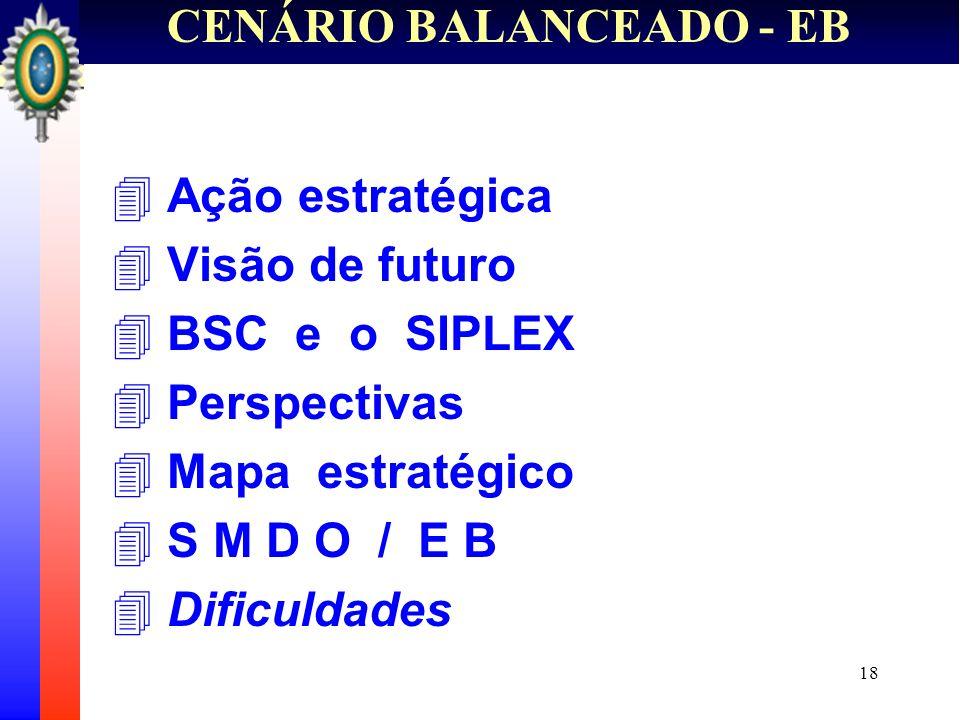 18 CENÁRIO BALANCEADO - EB 4 Ação estratégica 4 Visão de futuro 4 BSC e o SIPLEX 4 Perspectivas 4 Mapa estratégico 4 S M D O / E B 4 Dificuldades