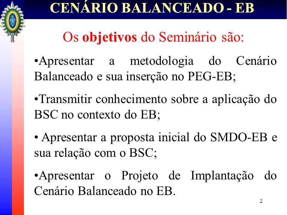 2 CENÁRIO BALANCEADO - EB Os objetivos do Seminário são: Apresentar a metodologia do Cenário Balanceado e sua inserção no PEG-EB; Transmitir conhecime