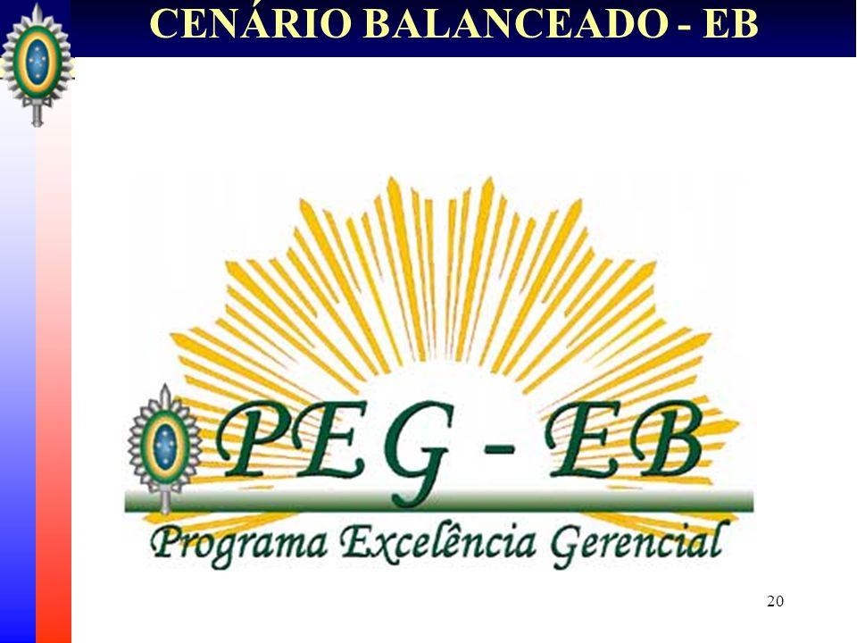 20 CENÁRIO BALANCEADO - EB