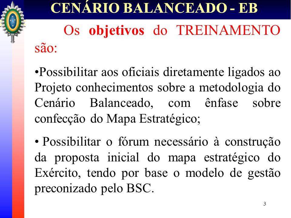 3 Os objetivos do TREINAMENTO são: Possibilitar aos oficiais diretamente ligados ao Projeto conhecimentos sobre a metodologia do Cenário Balanceado, c