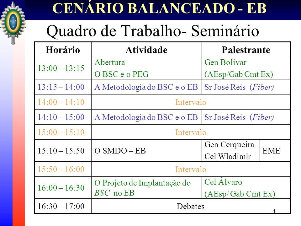 4 Quadro de Trabalho- Seminário EME Intervalo15:00 – 15:10 Debates16:30 – 17:00 Cel Álvaro (AEsp/ Gab Cmt Ex) O Projeto de Implantação do BSC no EB 16