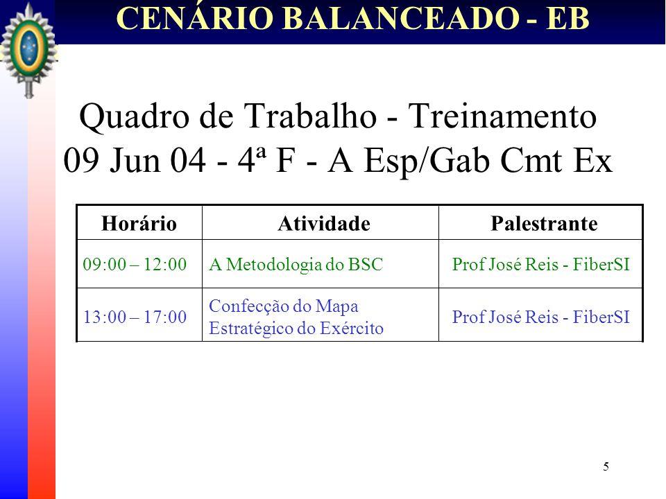 5 CENÁRIO BALANCEADO - EB Quadro de Trabalho - Treinamento 09 Jun 04 - 4ª F - A Esp/Gab Cmt Ex Confecção do Mapa Estratégico do Exército 13:00 – 17:00