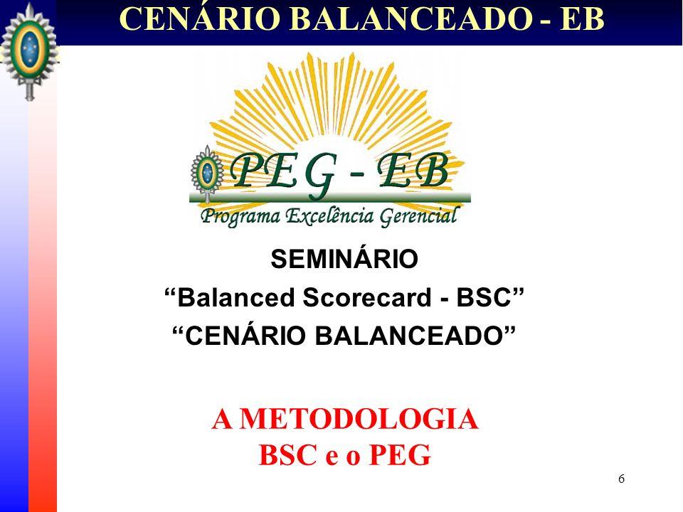 6 CENÁRIO BALANCEADO - EB SEMINÁRIO Balanced Scorecard - BSC CENÁRIO BALANCEADO A METODOLOGIA BSC e o PEG