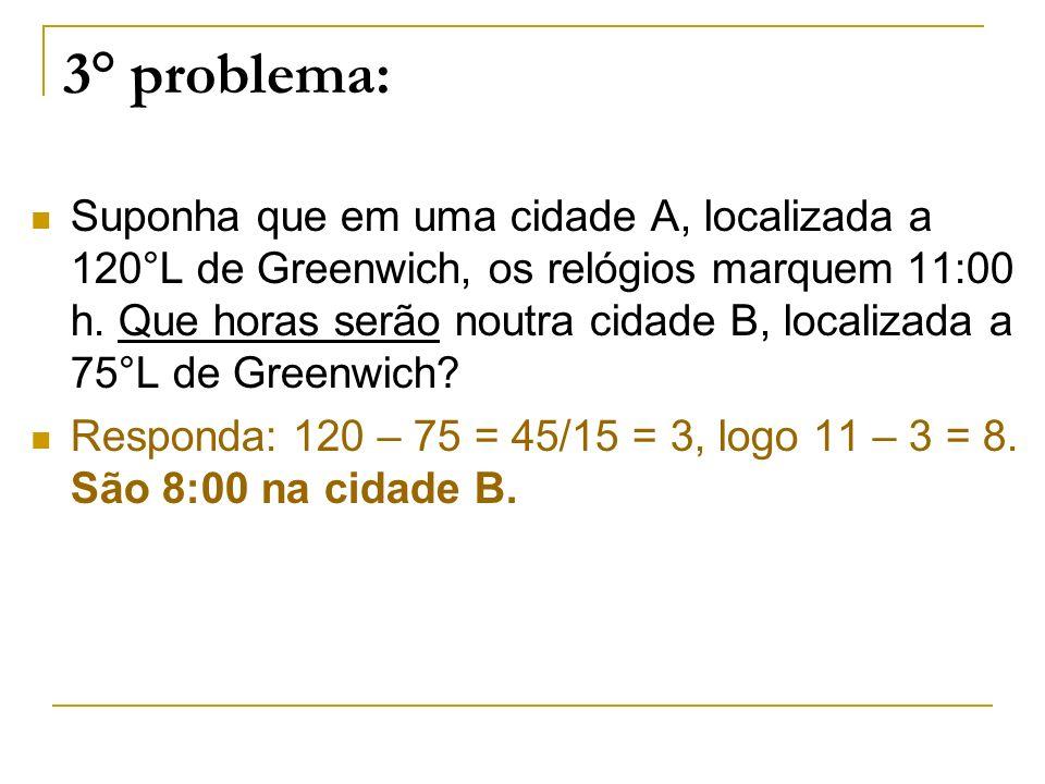 3° problema: Suponha que em uma cidade A, localizada a 120°L de Greenwich, os relógios marquem 11:00 h. Que horas serão noutra cidade B, localizada a