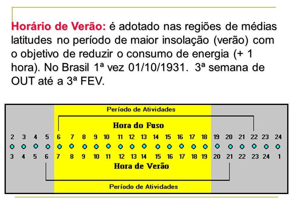 1° problema: Brasília fica a 45°W de Greenwich e os relógios marcam 8 horas.