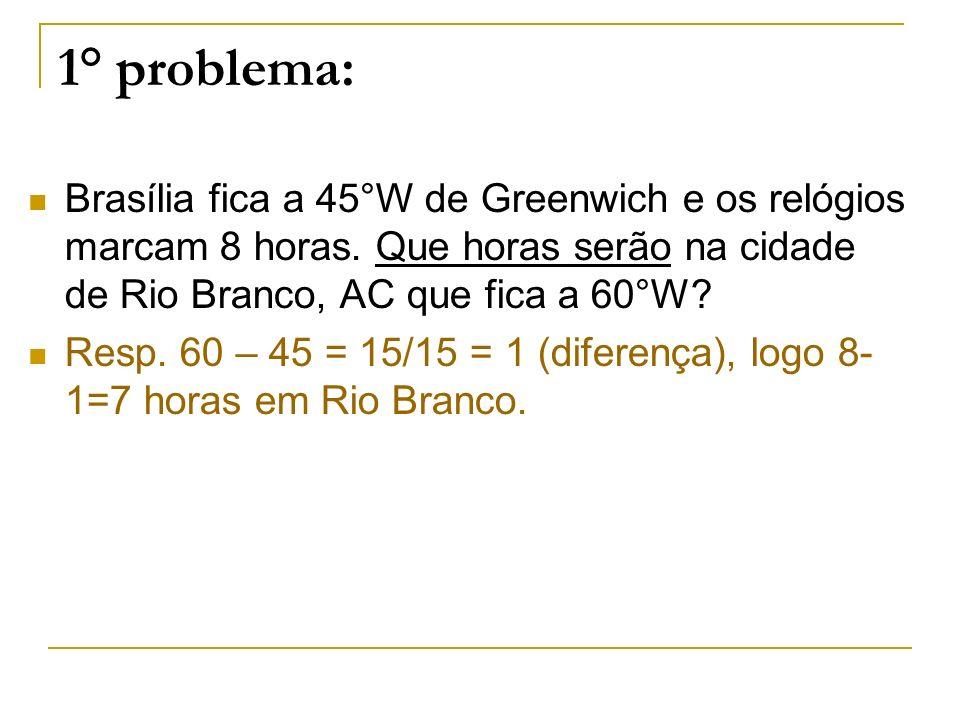 1° problema: Brasília fica a 45°W de Greenwich e os relógios marcam 8 horas. Que horas serão na cidade de Rio Branco, AC que fica a 60°W? Resp. 60 – 4