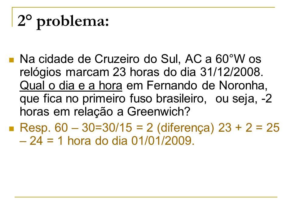 2° problema: Na cidade de Cruzeiro do Sul, AC a 60°W os relógios marcam 23 horas do dia 31/12/2008. Qual o dia e a hora em Fernando de Noronha, que fi