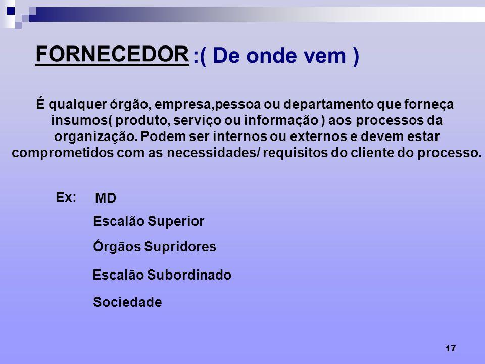 17 FORNECEDOR É qualquer órgão, empresa,pessoa ou departamento que forneça insumos( produto, serviço ou informação ) aos processos da organização. Pod