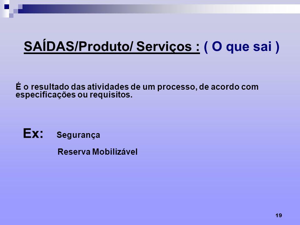 19 SAÍDAS/Produto/ Serviços : ( O que sai ) Ex: É o resultado das atividades de um processo, de acordo com especificações ou requisitos. Segurança Res
