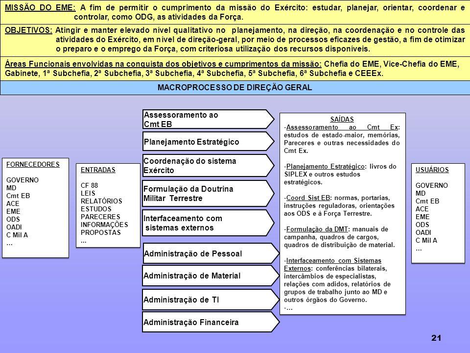 21 ENTRADAS CF 88 LEIS RELATÓRIOS ESTUDOS PARECERES INFORMAÇÕES PROPOSTAS... ENTRADAS CF 88 LEIS RELATÓRIOS ESTUDOS PARECERES INFORMAÇÕES PROPOSTAS...