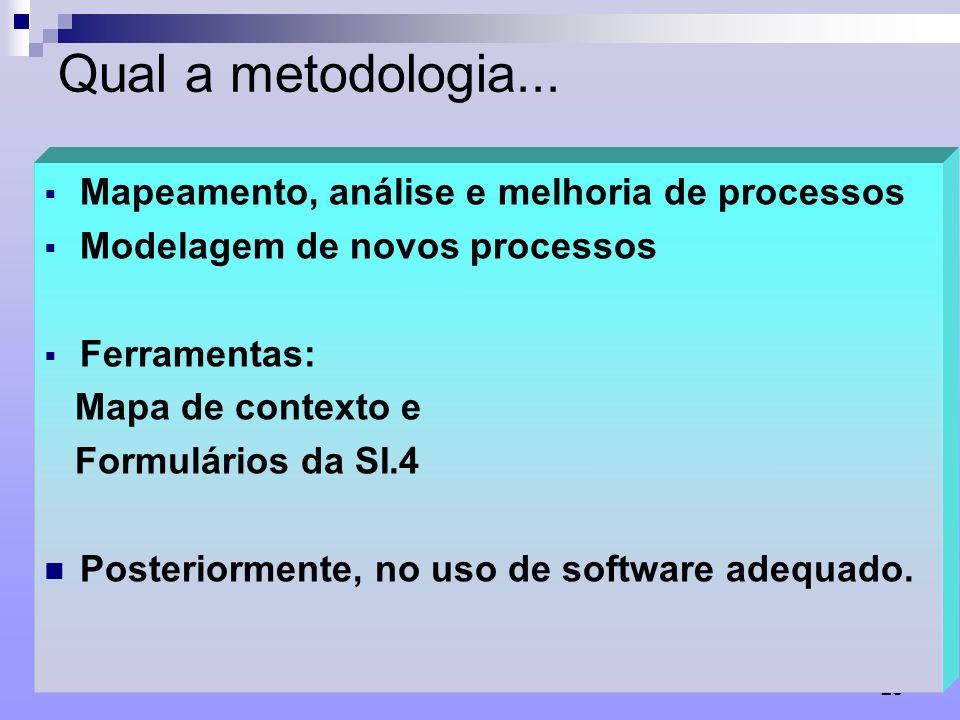 23 Qual a metodologia... Mapeamento, análise e melhoria de processos Modelagem de novos processos Ferramentas: Mapa de contexto e Formulários da SI.4