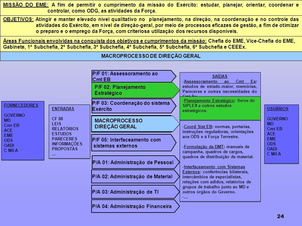 24 ENTRADAS CF 88 LEIS RELATÓRIOS ESTUDOS PARECERES INFORMAÇÕES PROPOSTAS... ENTRADAS CF 88 LEIS RELATÓRIOS ESTUDOS PARECERES INFORMAÇÕES PROPOSTAS...