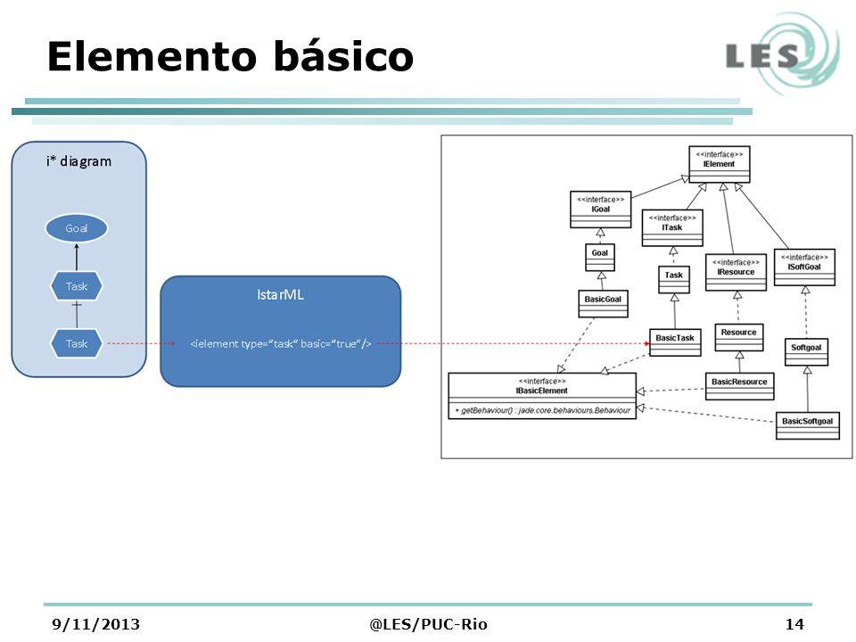 Elemento básico 9/11/2013@LES/PUC-Rio14